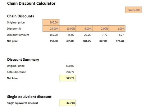Chain Discount Calculator Template Excel Free Download  Free Job Card Template