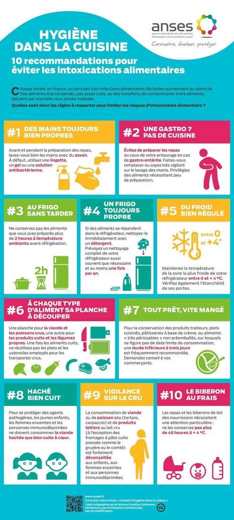 10 recommandations pour éviter les intoxications alimentaires | Anses - Agence nationale de sécurité sanitaire de l'alimentation, de l'environnement et du travail | Sécurité sanitaire des aliments | Scoop.it