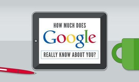 How Much Does Google Really Know About You? #infographic | Tools for Learning & Teaching | Scoop.it
