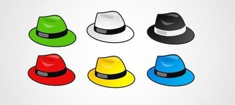 Free Six Hats PowerPoint Template   Easy to use tooles and methods   Scoop.it