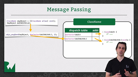 Video Tutorial: Objective-C Runtime | Ray Wenderlich | PandaLit | Scoop.it