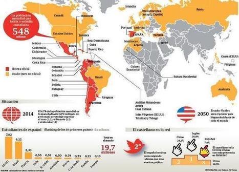 El español sigue su ascenso imparable en el mundo | Noticias EducaSpain | Scoop.it
