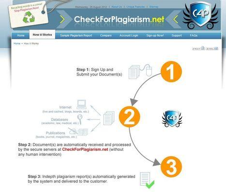 10 herramientas para identificar plagios | Zona de aprendizaje | Scoop.it