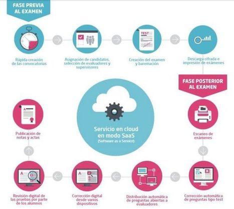 La digitalización llega a los exámenes del Instituto Cervantes | Todoele - ELE en los medios de comunicación | Scoop.it