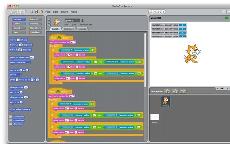 Josh Burker's Blog of Musings: PicoBoard Scratch Violin | Anytime Anywhere Learning | Scoop.it