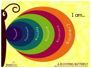 Blooms Taxonomy Poster for Teachers and Students. - HOME - Edgalaxy:  Where Education and Technology Meet. | teaching and ICT | Scoop.it