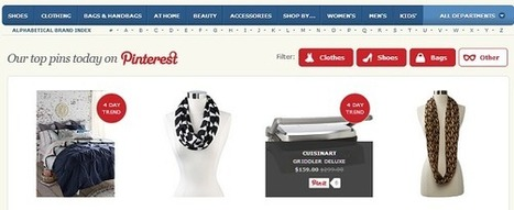 Pinterest veut-il lancer une nouvelle version du e-commerce ?   E reputation et réseaux sociaux   Scoop.it