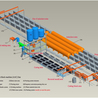 Anjali Ventures Ltd - AAC Block Making Machine