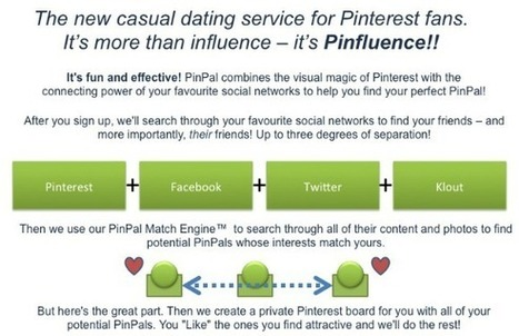 The Why and How of the PinPal Story | Pinterest | Scoop.it