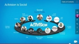 Social media Eloqua et Salesforce quel est l'avenir | Beyond Marketing | Scoop.it