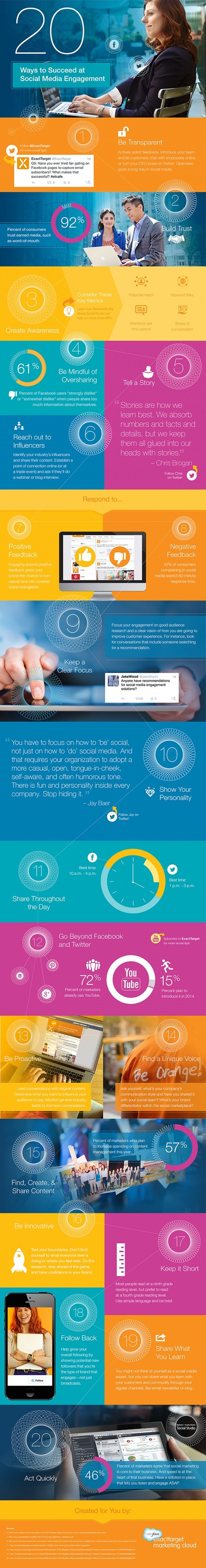 20 Ways to Succeed at Social Media Engagement [Infographic] | Everything Marketing You Can Think Of | Scoop.it