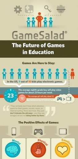 The Future of Games in Education Infographic | Games and gamification | Scoop.it