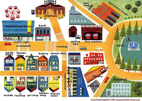 Places and shops around Town City vocabulary learning English | Strategies for teaching English Language Learners | Scoop.it