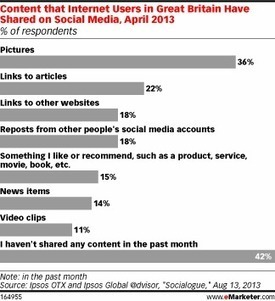 Do UK Social Users Trust Shared News? | Journalism Trends and Futures | Scoop.it