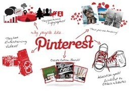 How To Turn Pinterest Followers Into Paying Customers | Pinterest for Business | Scoop.it