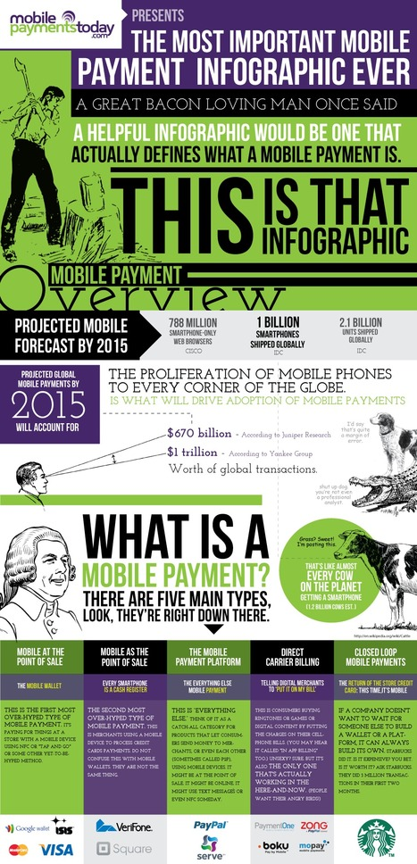 """Here's the """"Most Important Mobile Payment Infographic Ever"""" 