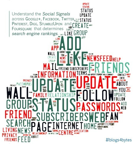#SocialMedia Is the New #SEO: 20 #SocialSignals that Google Track for #SERP | SEO | Scoop.it