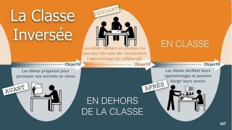La classe inversée / Ce que c'est et Ce que ce n'est pas | Réseaux sociaux et FLE | Scoop.it