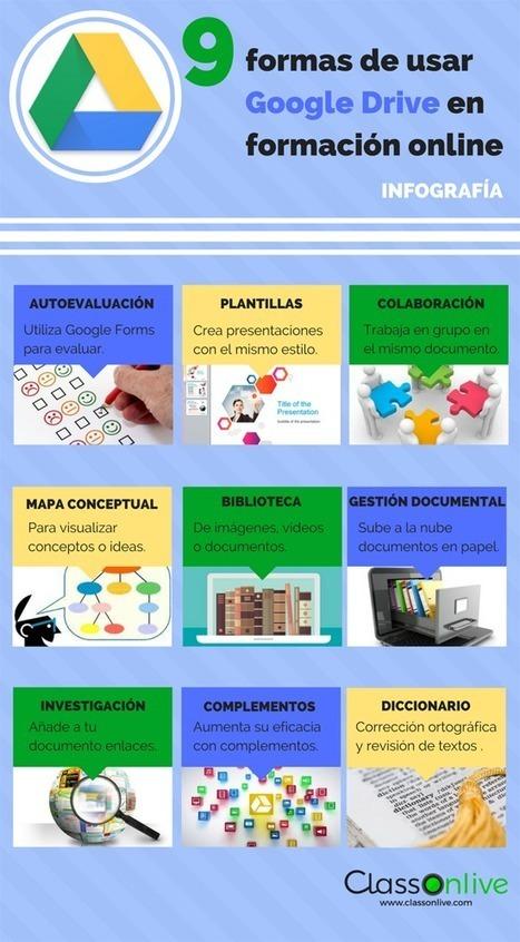 9 formas de usar Google Drive en formación online -Infografía- | Universidad 3.0 | Scoop.it