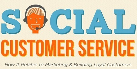14 Reasons To Do Social Customer Service [Infographic]   Consumer Empowerment   Scoop.it