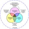 Activity Theory & TPCK Theory