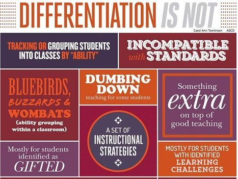 28 Student Centered Instructional Strategies