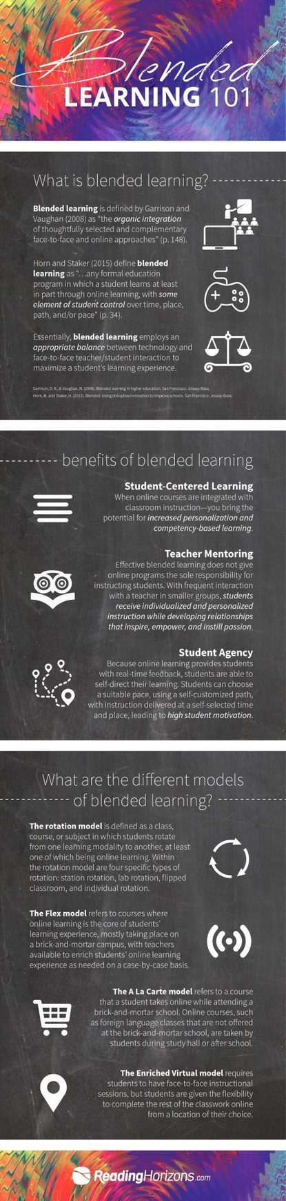 Blended Learning 101 Infographic | SciTEACH21Cscoop | Scoop.it