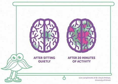 The Essential Role of Movement in Learning | learning and reading styles | Scoop.it