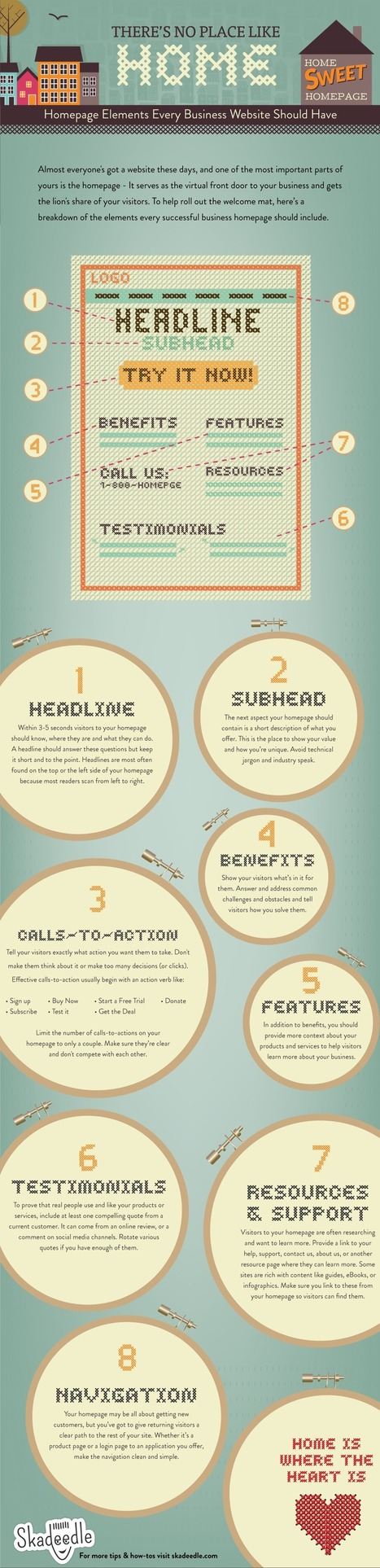Homepage Elements Every Business Website Should Have [Infographic]   visualizing social media   Scoop.it