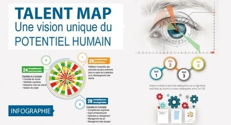 La Talent map, un scan 360° au service des RH - CELSA-RH | CELSA étudiants | Scoop.it