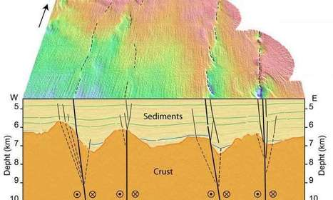 Data from 2102 earthquake suggests new plate boundary may be forming in Indian Ocean | Fragments of Science | Scoop.it
