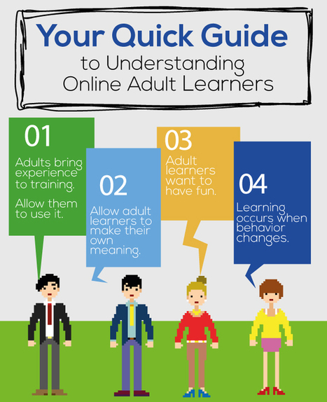 Here's Your Quick Guide to Understanding Adult Online Learners | Instructional Design for eLearning, mLearning, and Games | Scoop.it