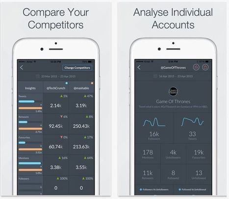 nokia competitor analysis Get accurate site performance, benchmarking and competitive analysis nielsen market intelligence nielsen's market intelligence provides insights into the.