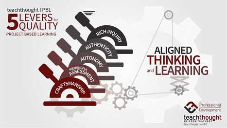 5 Characteristics Of Project-Based Learning That Works - | Learning, Learning Technologies & Infographics - Interest Piques | Scoop.it