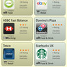 The Value of Branded Apps