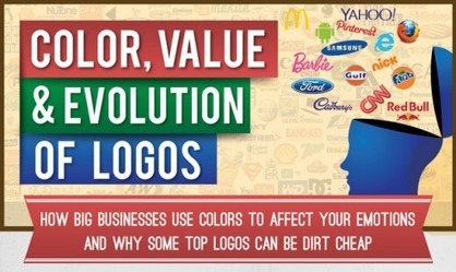 What Does Your Logo Color Really Mean? | CelebritizeYou | Scoop.it