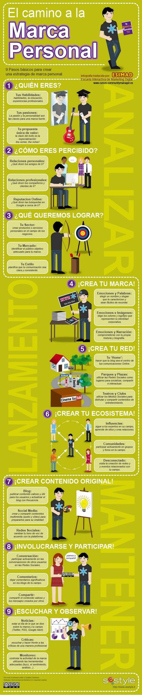 9 pasos básicos para crear tu estrategia de Marca Personal » | Buscar trabajo | Scoop.it