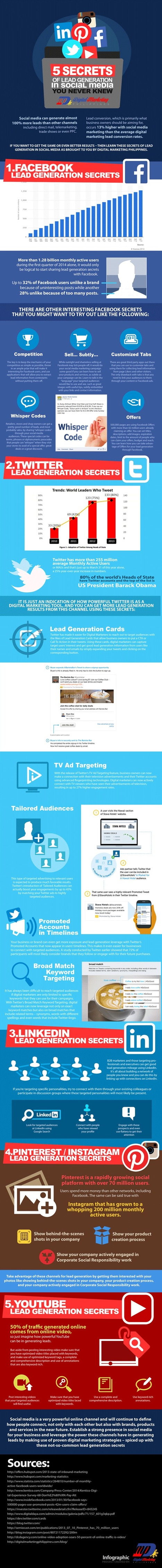 5 Secrets of Lead Generation in Social Media You Never Knew [Infographic]   Social Media Marketing and Lead Generation for B2B   Scoop.it