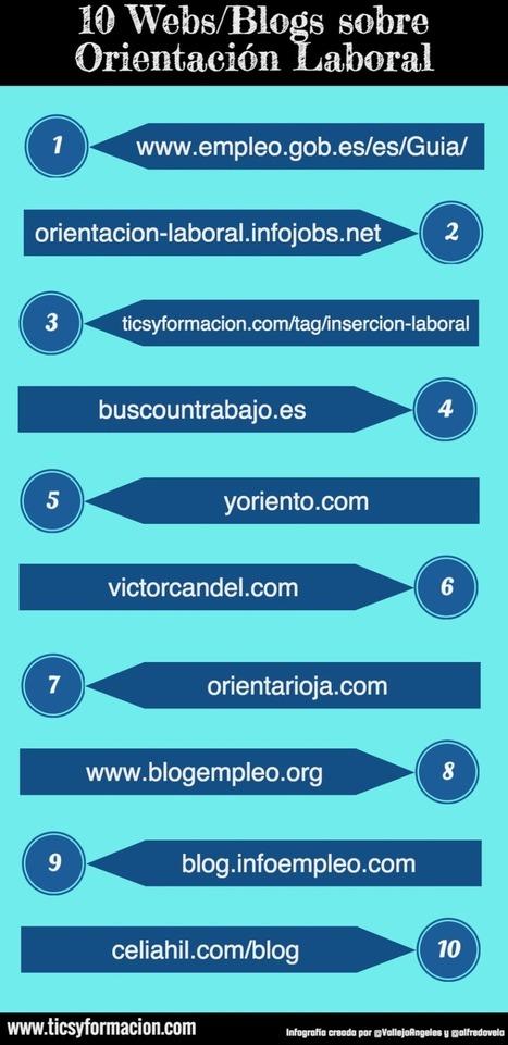 10 Webs/Blogs sobre Orientación Laboral #infografia #infographic #empleo | Transferencia del Aprendizaje. FP, Universidad y Empresa | Scoop.it