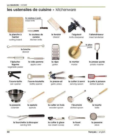 Les ustensiles de cuisine | PION FLE | Scoo... on