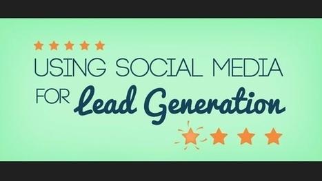 [INFOGRAPHIC] Using #SocialMedia For Lead Generation   Consumer Empowerment   Scoop.it