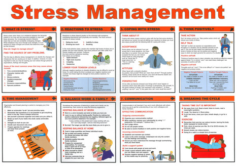 9.-Stress-Management.jpg (2480×1754) | Wellness and Mindfulness | Scoop.it