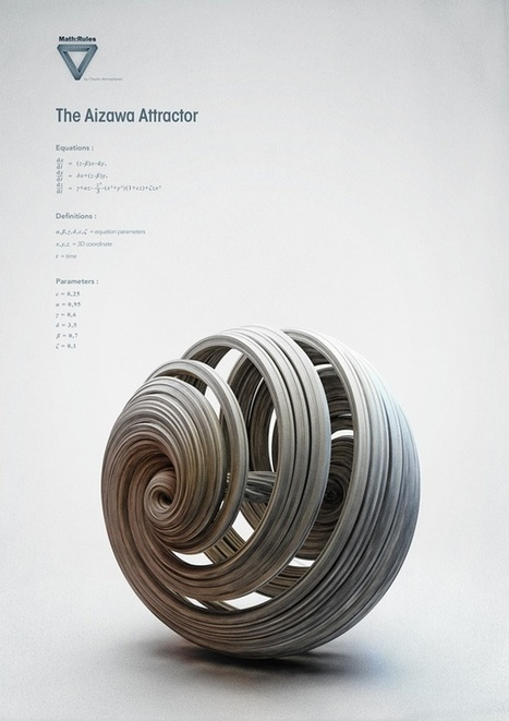 Digital Art - The Aizawa Attractor | Complexity & Systems | Scoop.it