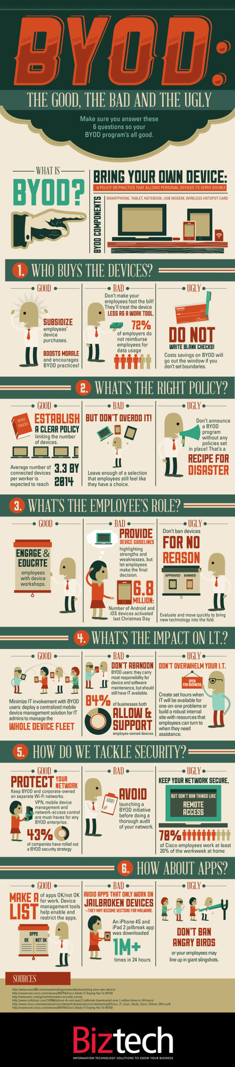 Cool Infographics - Blog - BYOD: The Good, the Bad and the Ugly | Second Life y Mundos Virtuales | Scoop.it