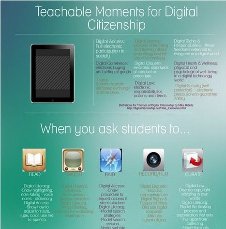 Innovations in Education - Teachable Moments for Digital Citizenship | Digital Citizenship | Scoop.it