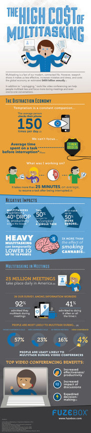 The High Cost of Multitasking [infographic] - westXdesign | Productivity, Leadership, & Technology | Scoop.it