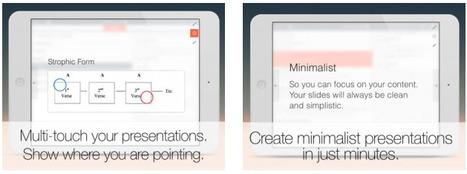 Presentics iPad App Review | Character and character tools | Scoop.it