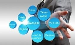 Shift Happens | Coaching Excellence | Transformación y cambio de Creencias | Scoop.it