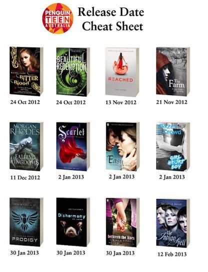 PTA New Release Cheat Sheet | Penguin Teen Australia | Y.A. Australian Books for Boys | Scoop.it