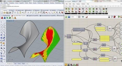 mcarchitetture: Architectural Geometry - Reverse Modeling per risalire al modello dell'impronta | ARCHIresource | Scoop.it